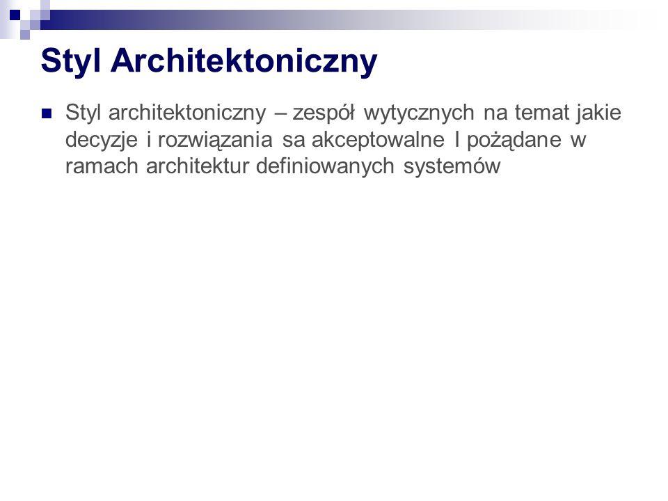 Styl Architektoniczny Styl architektoniczny – zespół wytycznych na temat jakie decyzje i rozwiązania sa akceptowalne I pożądane w ramach architektur definiowanych systemów