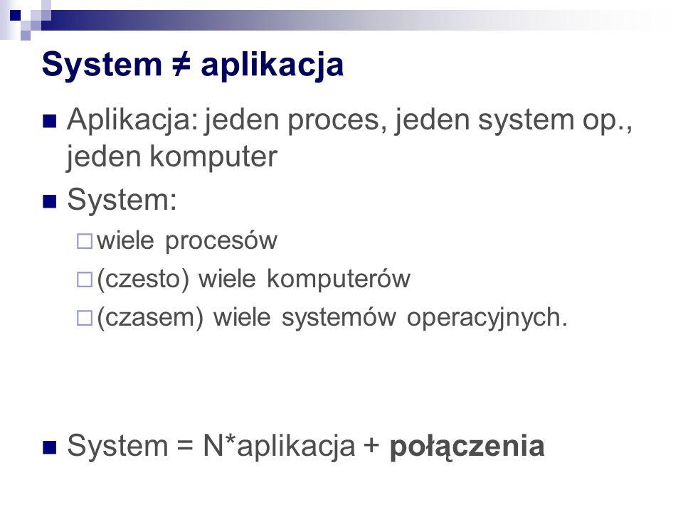 System ≠ aplikacja Aplikacja: jeden proces, jeden system op., jeden komputer System:  wiele procesów  (czesto) wiele komputerów  (czasem) wiele systemów operacyjnych.