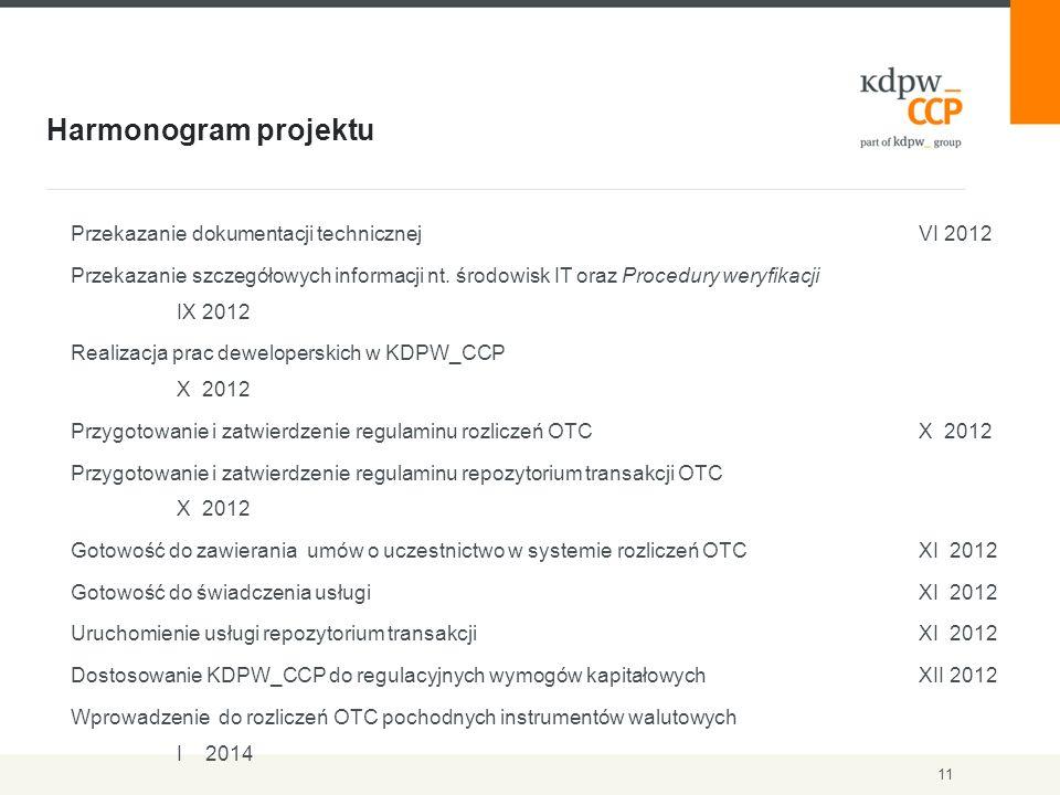 Harmonogram projektu 11 Przekazanie dokumentacji technicznej VI 2012 Przekazanie szczegółowych informacji nt.