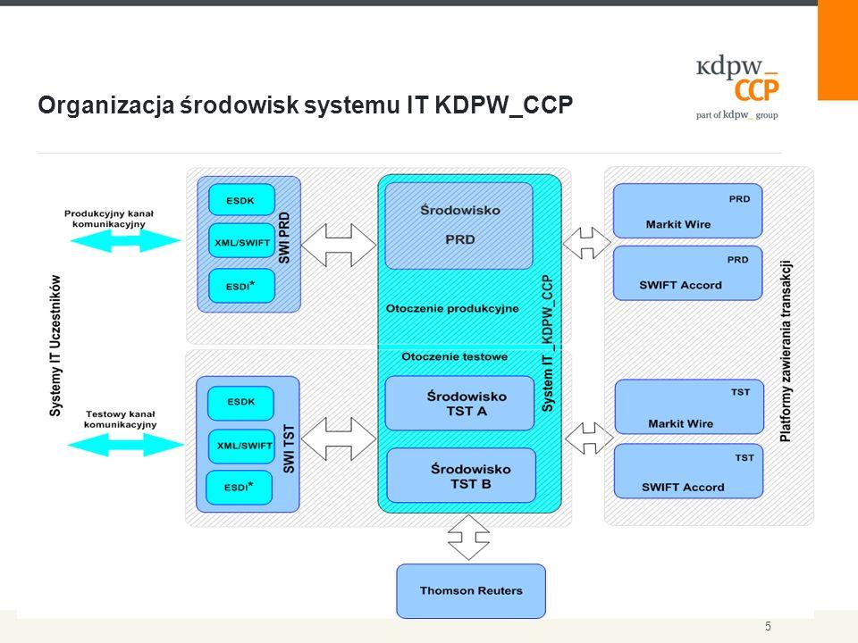 Organizacja środowisk systemu IT KDPW_CCP 5