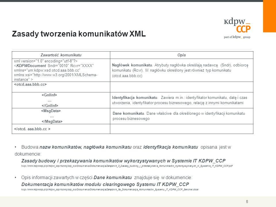 Zasady tworzenia komunikatów XML 8 Budowa nazw komunikatów, nagłówka komunikatu oraz identyfikacja komunikatu opisana jest w dokumencie: Zasady budowy i przekazywania komunikatów wykorzystywanych w Systemie IT KDPW_CCP http://www.kdpwccp.pl/pl/kdpw_ccp/rozwoj/ccp_otc/Documents/Dokumentacja/Załącznik_3_Zasady_budowy_i_przekazywania_komunikatów_wykorzystywanych_w_Systemie_IT_KDPW_CCP.pdf Opis informacji zawartych w części Dane komunikatu znajduje się w dokumencie: Dokumentacja komunikatów modułu clearingowego Systemu IT KDPW_CCP http://www.kdpwccp.pl/pl/kdpw_ccp/rozwoj/ccp_otc/Documents/Dokumentacja/Załącznik_5a_Dokumentacja_komunikatów_Systemu_IT_KDPW_CCP_Sentinel.docx Zawartość komunikatuOpis xml version= 1.0 encoding= utf-8 ?> Nagłówek komunikatu.