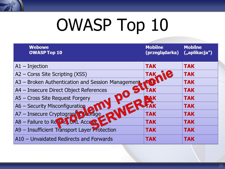 OWASP Top 10 20