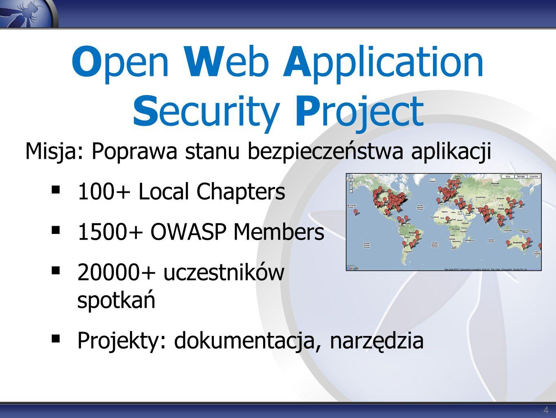 OWASP w Polsce Od 2007 Regularne spotkania w Krakowie i Warszawie Współpraca z ISSA Polska http://www.owasp.org/index.php/Poland 5