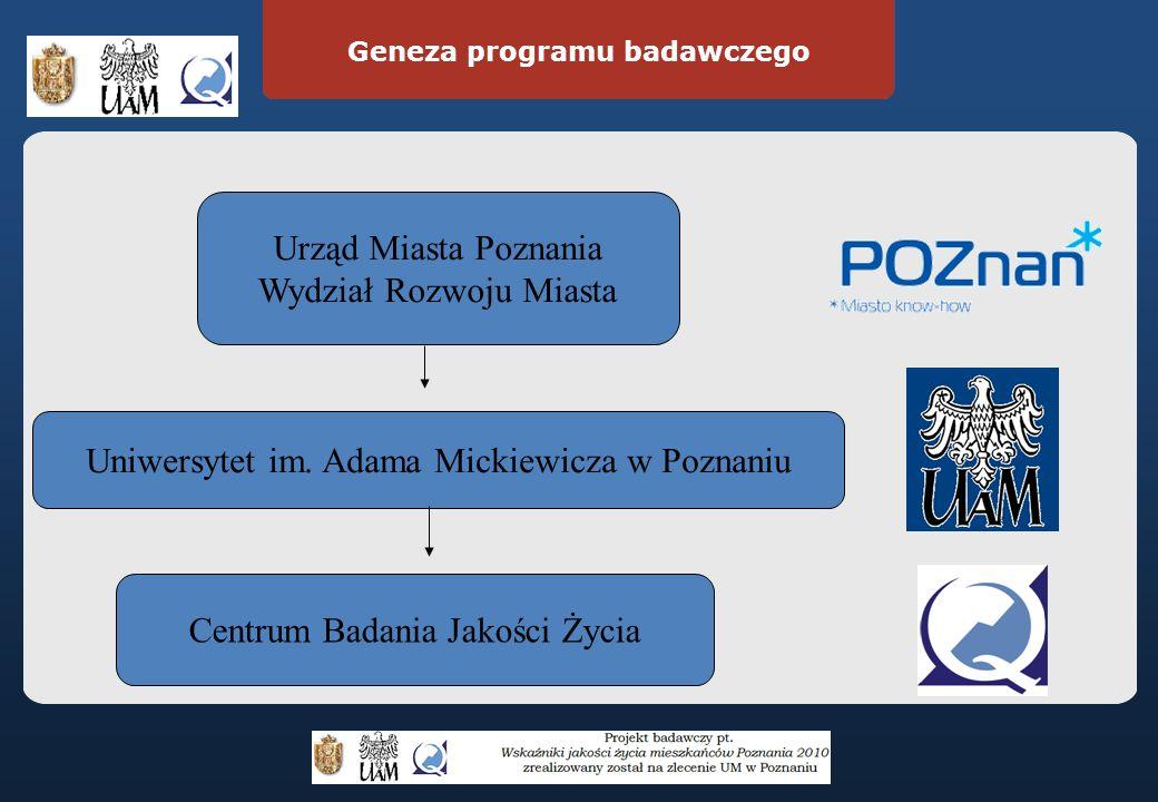 Geneza programu badawczego Centrum Badania Jakości Życia Urząd Miasta Poznania Wydział Rozwoju Miasta Uniwersytet im.