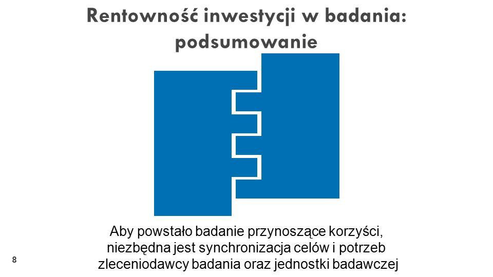 Aby powstało badanie przynoszące korzyści, niezbędna jest synchronizacja celów i potrzeb zleceniodawcy badania oraz jednostki badawczej Rentowność inwestycji w badania: podsumowanie 8