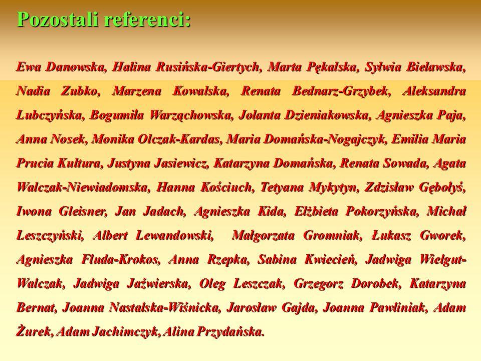 Pozostali referenci: Ewa Danowska, Halina Rusińska-Giertych, Marta Pękalska, Sylwia Bielawska, Nadia Zubko, Marzena Kowalska, Renata Bednarz-Grzybek,