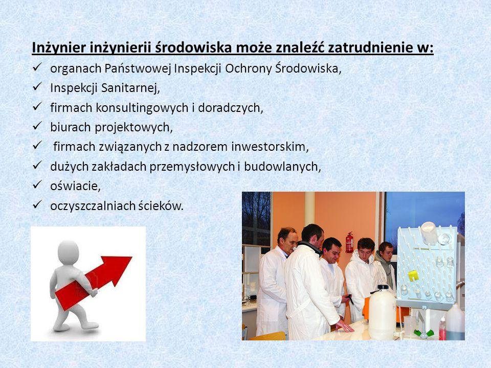 WIEDZA z chemii i fizyki techniczna znajomość języka obcego ZAINTERESOWANIA techniczne naukowe urzędnicze