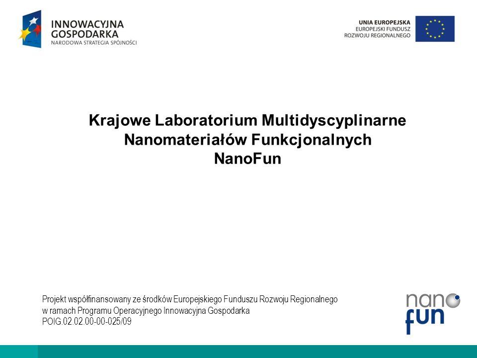 Konsorcjum NanoBioGeo www.nanobiogeo.pl Uniwersytet Warszawski (kordynator) Instytut Fizyki PAN Instytut Biochemii i Biofizyki PAN Uniwersytet im.