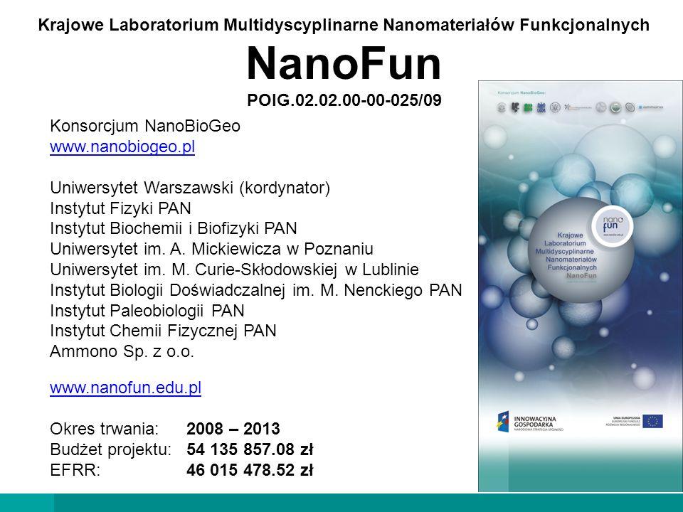 Krajowe Laboratorium Multidyscyplinarne Nanomateriałów Funkcjonalnych NanoFun Promocja http://www.poig.gov.pl/ZPFE/Documents/przewodnik_dla_beneficjentow_dot_i_i_prom_proj_wersja_12_2012.pdf