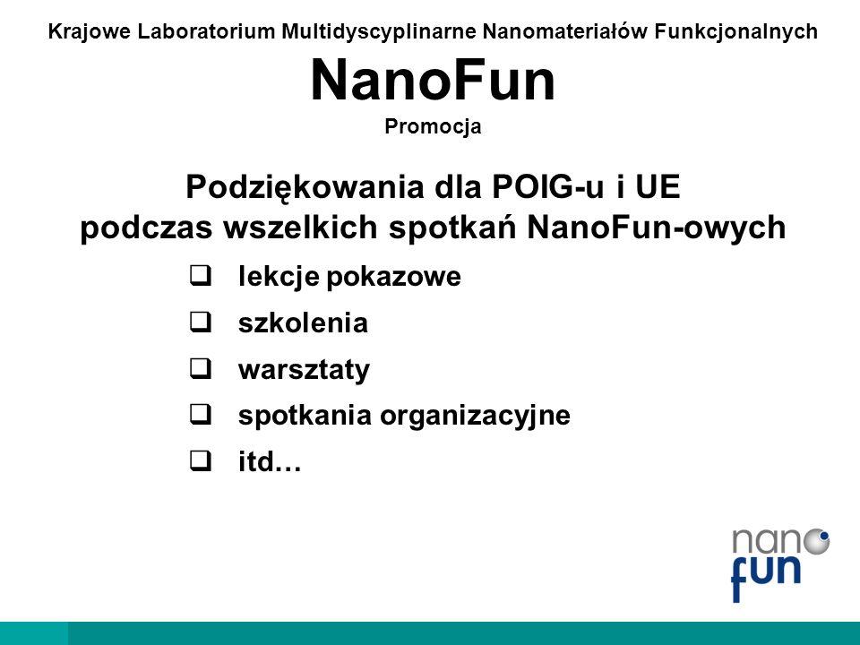 Krajowe Laboratorium Multidyscyplinarne Nanomateriałów Funkcjonalnych NanoFun Promocja Podziękowania dla POIG-u i UE podczas wszelkich spotkań NanoFun-owych Rozstawione roll-up'y i x-bannery i inne materiały reklamujące POIG, UE i projekt Poinformowanie uczestników spotkania w jakim celu to spotkanie jest organizowane że spotkanie jest organizowane przez projekt NanoFun że NanoFun jest wspólfinansowany przez UE w ramach POIG
