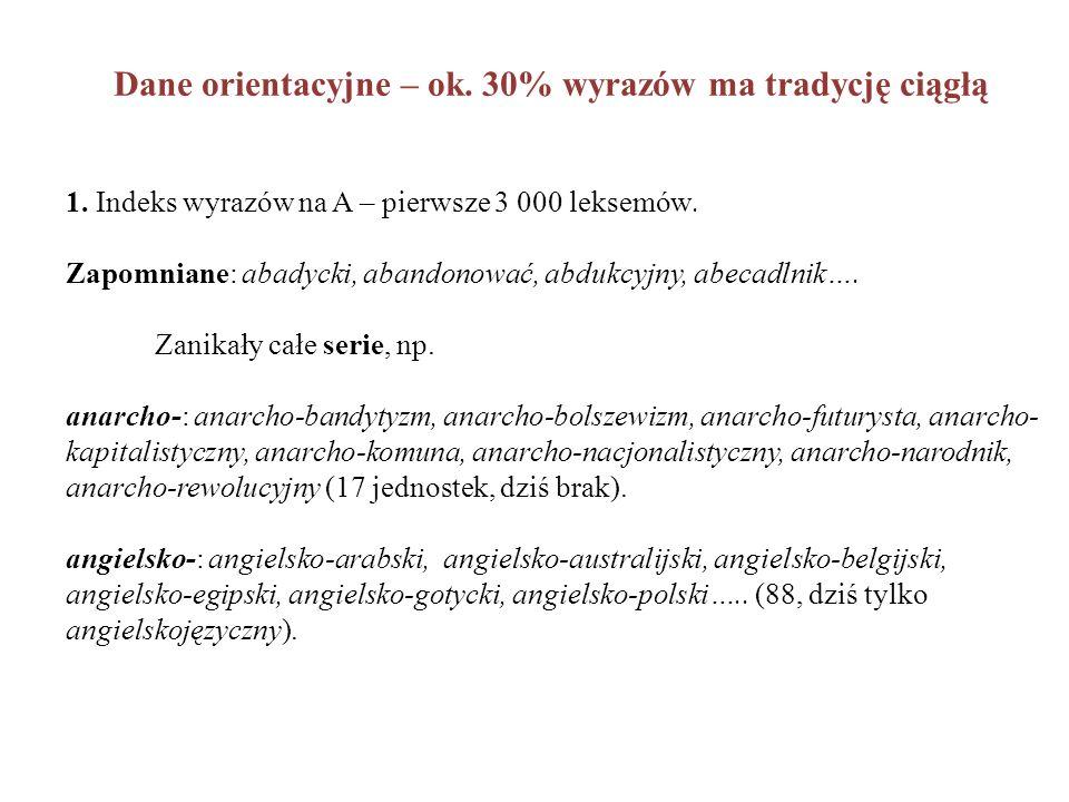 Dane orientacyjne – ok. 30% wyrazów ma tradycję ciągłą 1. Indeks wyrazów na A – pierwsze 3 000 leksemów. Zapomniane: abadycki, abandonować, abdukcyjny