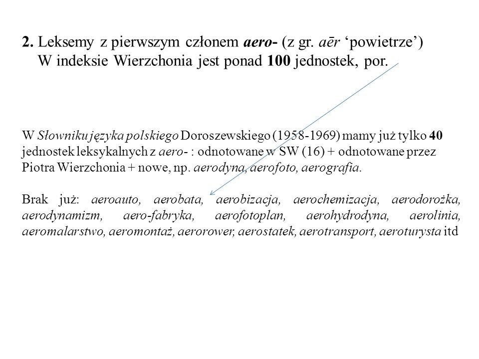 2. Leksemy z pierwszym członem aero- (z gr. aēr 'powietrze') W indeksie Wierzchonia jest ponad 100 jednostek, por. W Słowniku języka polskiego Dorosze