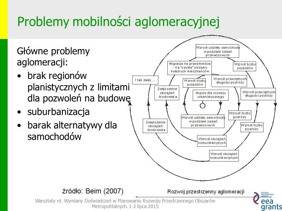 Problemy mobilności aglomeracyjnej Główne problemy aglomeracji: brak regionów planistycznych z limitami dla pozwoleń na budowę suburbanizacja barak alternatywy dla samochodów Warsztaty nt.