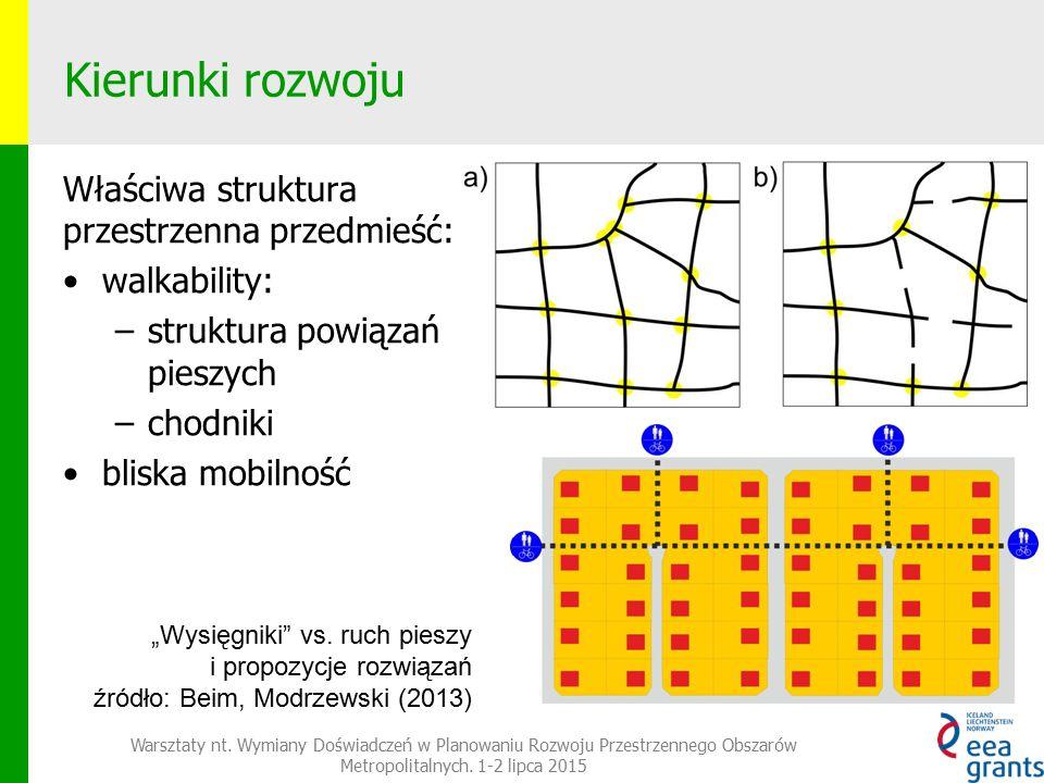 Kierunki rozwoju Właściwa struktura przestrzenna przedmieść: walkability: –struktura powiązań pieszych –chodniki bliska mobilność Warsztaty nt.
