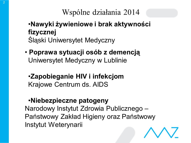 Wspólne działania 2014 Nawyki żywieniowe i brak aktywności fizycznej Śląski Uniwersytet Medyczny Poprawa sytuacji osób z demencją Uniwersytet Medyczny w Lublinie Zapobieganie HIV i infekcjom Krajowe Centrum ds.