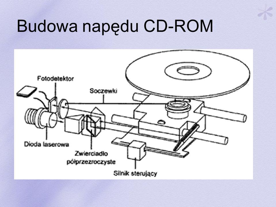 Budowa napędu CD-ROM