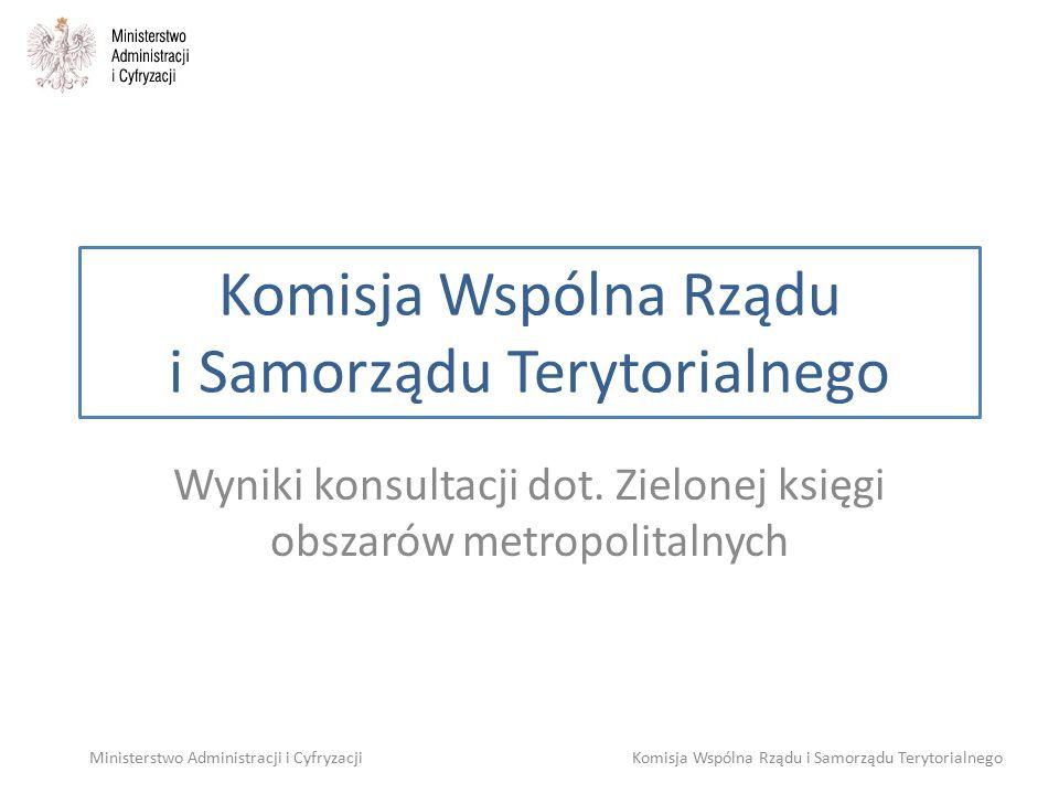 Komisja Wspólna Rządu i Samorządu Terytorialnego Wyniki konsultacji dot.