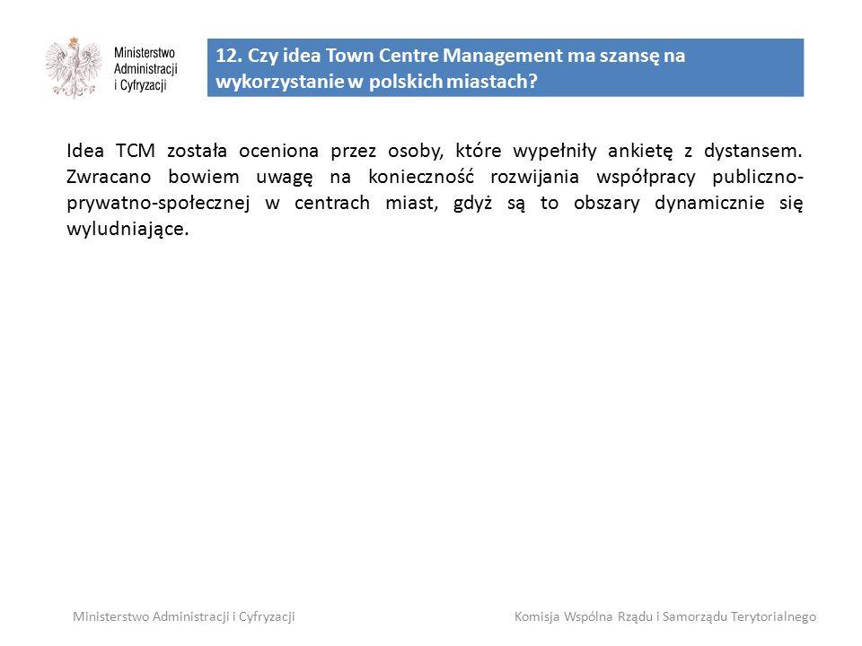 12. Czy idea Town Centre Management ma szansę na wykorzystanie w polskich miastach? Idea TCM została oceniona przez osoby, które wypełniły ankietę z d