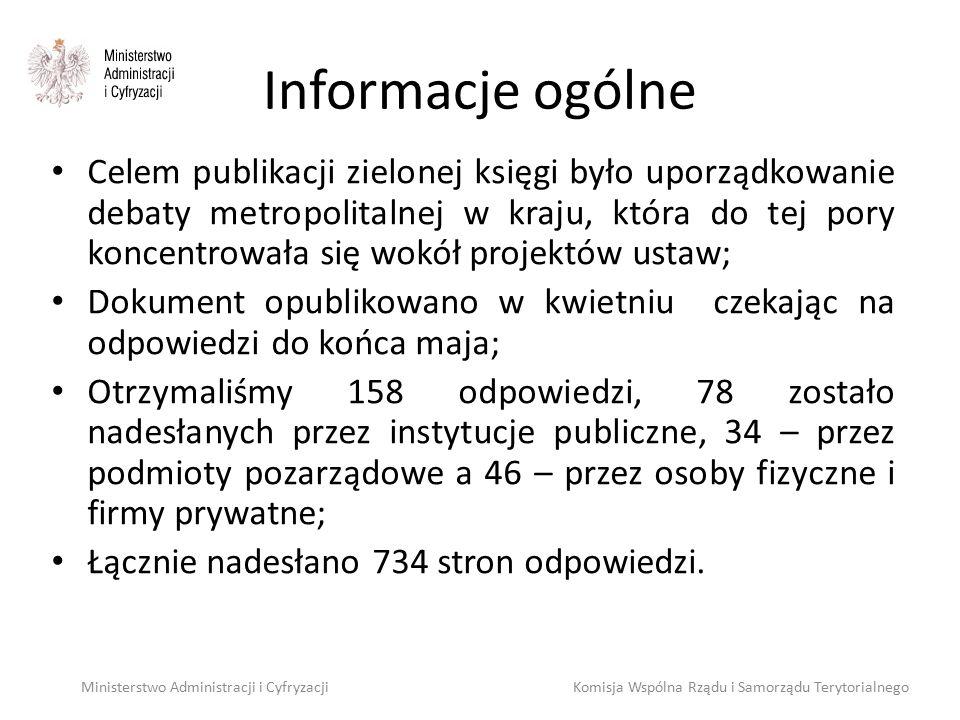 Informacje ogólne Celem publikacji zielonej księgi było uporządkowanie debaty metropolitalnej w kraju, która do tej pory koncentrowała się wokół projektów ustaw; Dokument opublikowano w kwietniu czekając na odpowiedzi do końca maja; Otrzymaliśmy 158 odpowiedzi, 78 zostało nadesłanych przez instytucje publiczne, 34 – przez podmioty pozarządowe a 46 – przez osoby fizyczne i firmy prywatne; Łącznie nadesłano 734 stron odpowiedzi.
