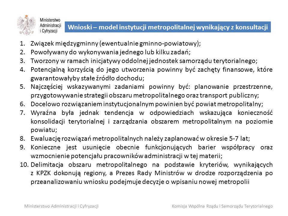 Wnioski – model instytucji metropolitalnej wynikający z konsultacji 1.Związek międzygminny (ewentualnie gminno-powiatowy); 2.Powoływany do wykonywania