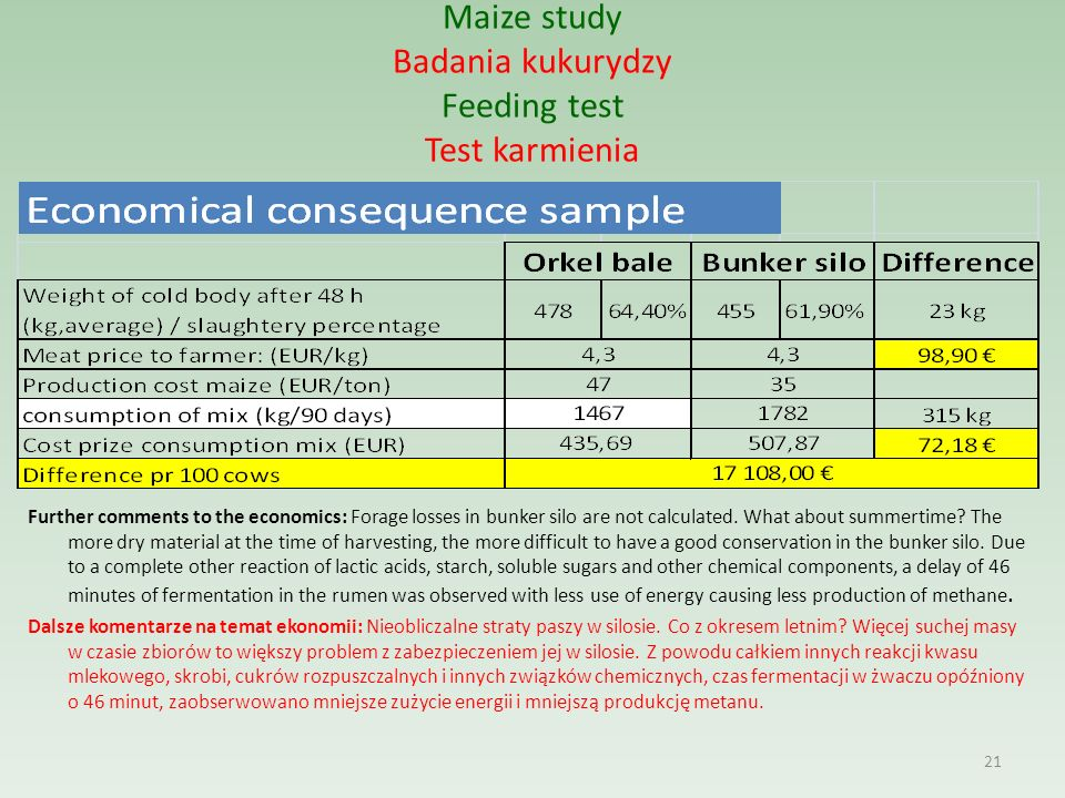 Maize study Badania kukurydzy Feeding test Test karmienia 21 Further comments to the economics: Forage losses in bunker silo are not calculated.