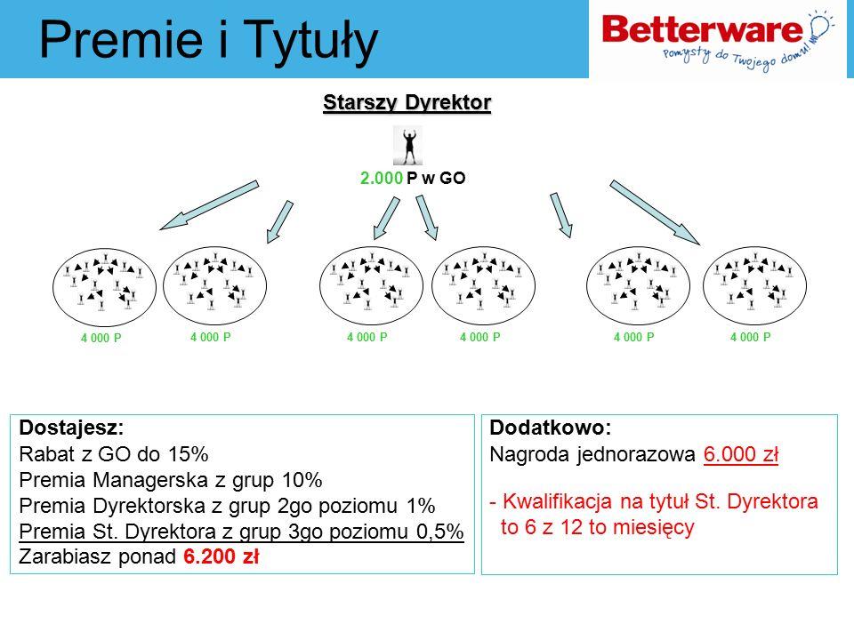 Premie i Tytuły Starszy Dyrektor Dostajesz: Rabat z GO do 15% Premia Managerska z grup 10% Premia Dyrektorska z grup 2go poziomu 1% Premia St.
