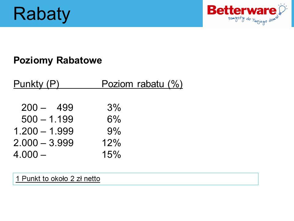 Rabaty Poziomy Rabatowe Punkty (P)Poziom rabatu (%) 200 – 499 3% 500 – 1.199 6% 1.200 – 1.999 9% 2.000 – 3.99912% 4.000 –15% 1 Punkt to około 2 zł netto