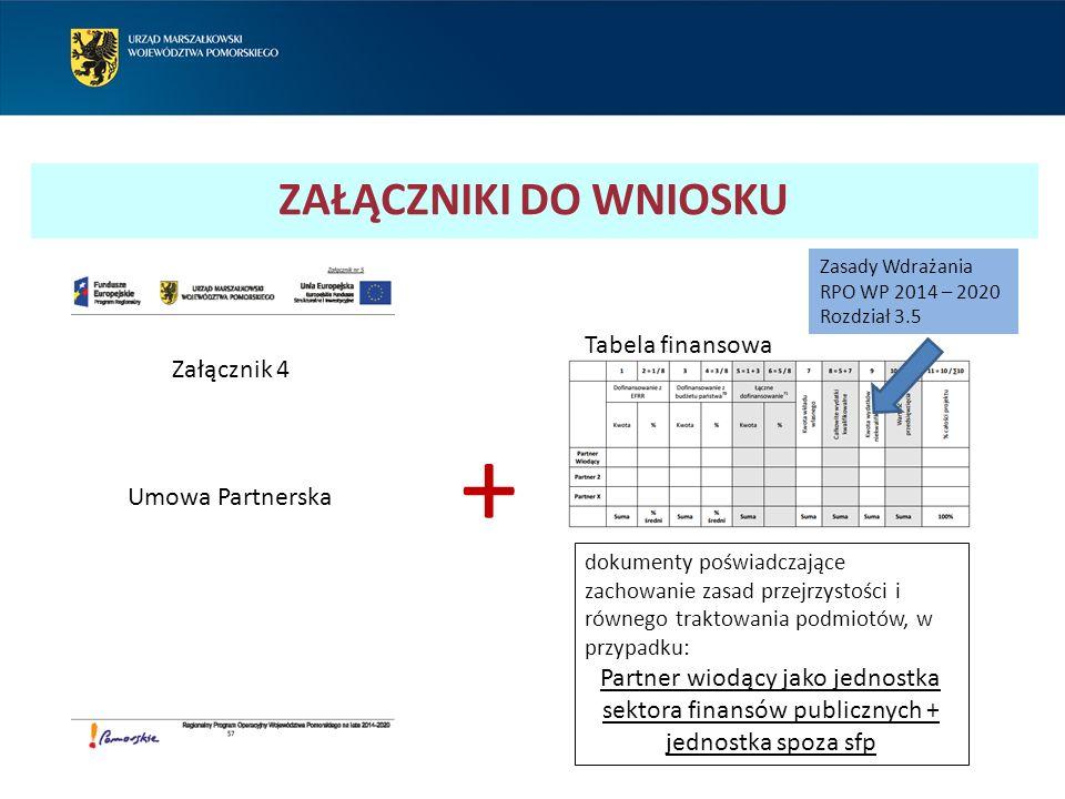 ZAŁĄCZNIKI DO WNIOSKU + Załącznik 4 Umowa Partnerska Tabela finansowa Zasady Wdrażania RPO WP 2014 – 2020 Rozdział 3.5 dokumenty poświadczające zachowanie zasad przejrzystości i równego traktowania podmiotów, w przypadku: Partner wiodący jako jednostka sektora finansów publicznych + jednostka spoza sfp