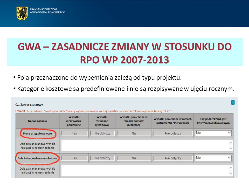 GWA – ZASADNICZE ZMIANY W STOSUNKU DO RPO WP 2007-2013 Pola przeznaczone do wypełnienia zależą od typu projektu. Kategorie kosztowe są predefiniowane