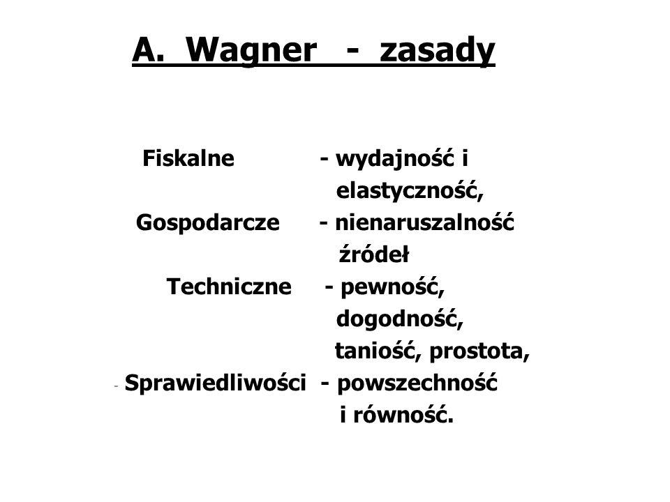 A. Wagner - zasady Fiskalne - wydajność i elastyczność, Gospodarcze - nienaruszalność źródeł Techniczne - pewność, dogodność, taniość, prostota, - Spr