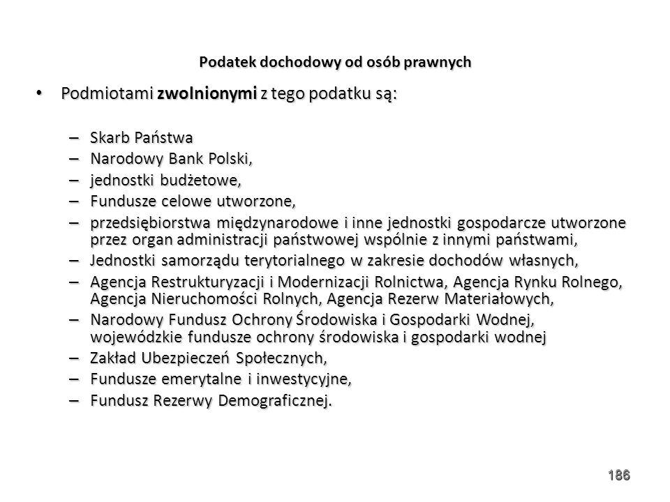 186 Podatek dochodowy od osób prawnych Podmiotami zwolnionymi z tego podatku są: Podmiotami zwolnionymi z tego podatku są: – Skarb Państwa – Narodowy Bank Polski, – jednostki budżetowe, – Fundusze celowe utworzone, – przedsiębiorstwa międzynarodowe i inne jednostki gospodarcze utworzone przez organ administracji państwowej wspólnie z innymi państwami, – Jednostki samorządu terytorialnego w zakresie dochodów własnych, – Agencja Restrukturyzacji i Modernizacji Rolnictwa, Agencja Rynku Rolnego, Agencja Nieruchomości Rolnych, Agencja Rezerw Materiałowych, – Narodowy Fundusz Ochrony Środowiska i Gospodarki Wodnej, wojewódzkie fundusze ochrony środowiska i gospodarki wodnej – Zakład Ubezpieczeń Społecznych, – Fundusze emerytalne i inwestycyjne, – Fundusz Rezerwy Demograficznej.