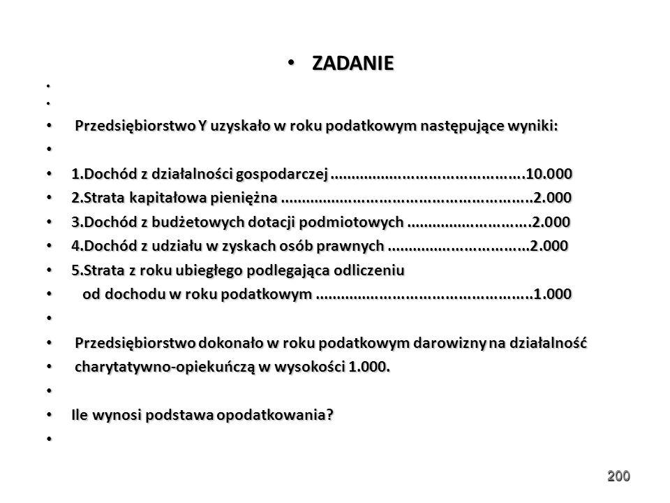 ZADANIE ZADANIE Przedsiębiorstwo Y uzyskało w roku podatkowym następujące wyniki: Przedsiębiorstwo Y uzyskało w roku podatkowym następujące wyniki: 1.Dochód z działalności gospodarczej.............................................10.000 1.Dochód z działalności gospodarczej.............................................10.000 2.Strata kapitałowa pieniężna..........................................................2.000 2.Strata kapitałowa pieniężna..........................................................2.000 3.Dochód z budżetowych dotacji podmiotowych.............................2.000 3.Dochód z budżetowych dotacji podmiotowych.............................2.000 4.Dochód z udziału w zyskach osób prawnych.................................2.000 4.Dochód z udziału w zyskach osób prawnych.................................2.000 5.Strata z roku ubiegłego podlegająca odliczeniu 5.Strata z roku ubiegłego podlegająca odliczeniu od dochodu w roku podatkowym..................................................1.000 od dochodu w roku podatkowym..................................................1.000 Przedsiębiorstwo dokonało w roku podatkowym darowizny na działalność Przedsiębiorstwo dokonało w roku podatkowym darowizny na działalność charytatywno-opiekuńczą w wysokości 1.000.