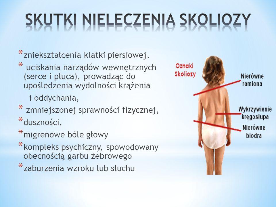 * zniekształcenia klatki piersiowej, * uciskania narządów wewnętrznych (serce i płuca), prowadząc do upośledzenia wydolności krążenia i oddychania, *