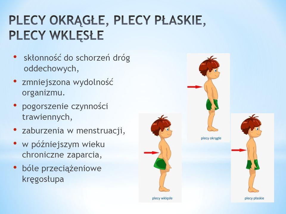 skłonność do schorzeń dróg oddechowych, zmniejszona wydolność organizmu. pogorszenie czynności trawiennych, zaburzenia w menstruacji, w późniejszym wi