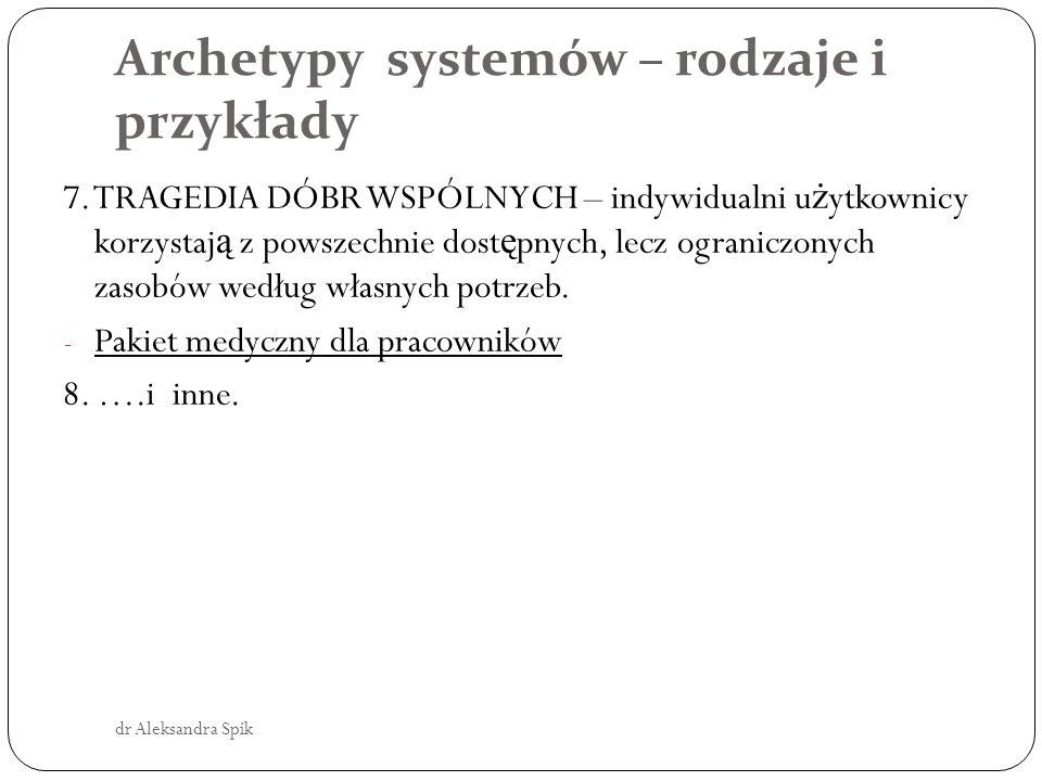 Archetypy systemów – rodzaje i przykłady 7.