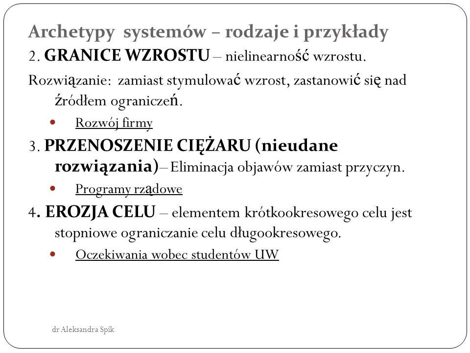 Archetypy systemów – rodzaje i przykłady 2. GRANICE WZROSTU – nielinearno ść wzrostu.