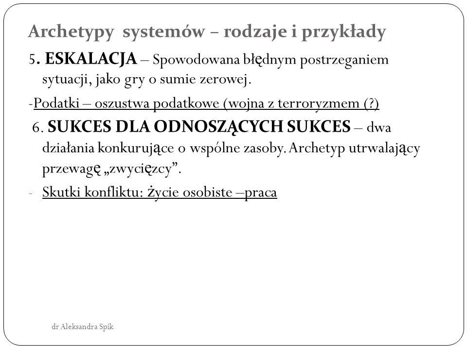 Archetypy systemów – rodzaje i przykłady 5.