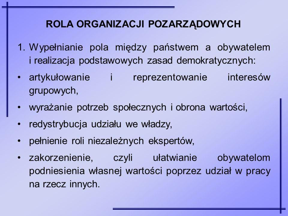 1.Wypełnianie pola między państwem a obywatelem i realizacja podstawowych zasad demokratycznych: artykułowanie i reprezentowanie interesów grupowych,