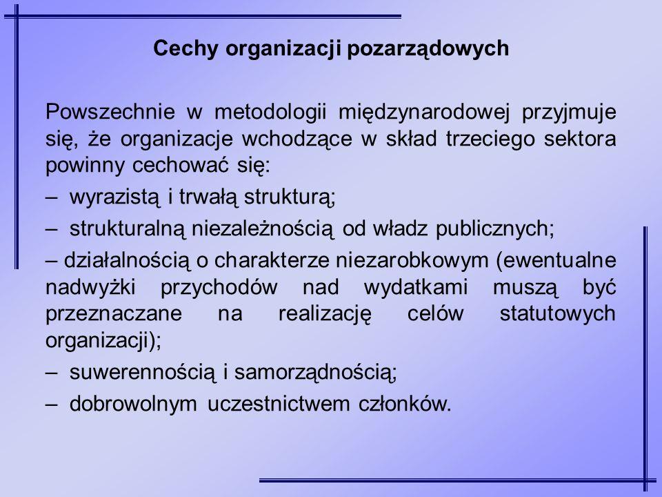 Cechy organizacji pozarządowych Powszechnie w metodologii międzynarodowej przyjmuje się, że organizacje wchodzące w skład trzeciego sektora powinny ce