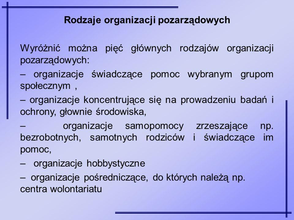 Rodzaje organizacji pozarządowych Wyróżnić można pięć głównych rodzajów organizacji pozarządowych: – organizacje świadczące pomoc wybranym grupom społ