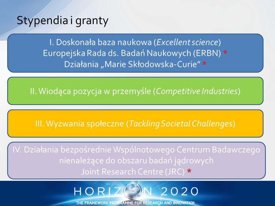 """Stypendia i granty I. Doskonała baza naukowa (Excellent science) Europejska Rada ds. Badań Naukowych (ERBN) * Działania """"Marie Skłodowska-Curie"""" * II."""
