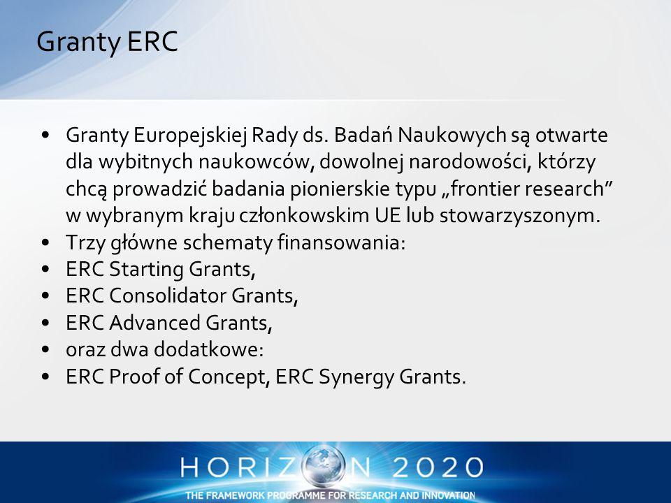 """2-7 lat po doktoracie (""""starters ) do 2 mln euro; na okres do 5 lat Starting Grants 7-12 lat po doktoracie (""""consolidators ) do 2,75 mln euro; na okres do 5 lat Consolidator Grants Dorobek i najważniejsze osiągnięcia ostatnich 10 lat do 3,5 mln euro; na okres do 5 lat Advanced Grants Wczesne stadia komercjalizacji wyników badań, dla laureatów grantów ERC do 150 000 euro dla lidera grantu ERC Proof-of-Concept"""