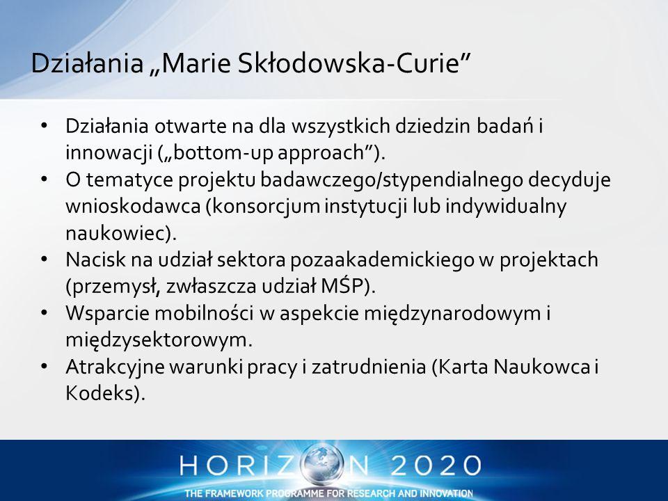 """Działania """"Marie Skłodowska-Curie"""" Działania otwarte na dla wszystkich dziedzin badań i innowacji (""""bottom-up approach""""). O tematyce projektu badawcze"""