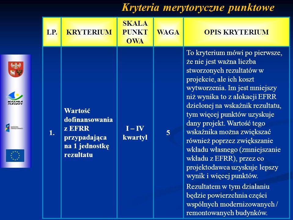 Kryteria merytoryczne punktowe LP.KRYTERIUM SKALA PUNKT OWA WAGAOPIS KRYTERIUM 1.