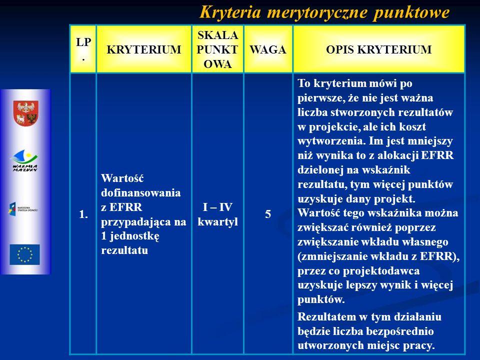 Kryteria merytoryczne punktowe LP. KRYTERIUM SKALA PUNKT OWA WAGAOPIS KRYTERIUM 1.