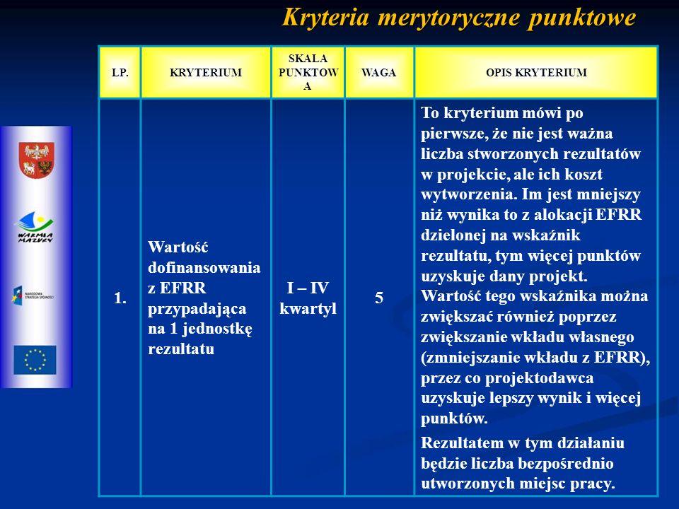 Kryteria merytoryczne punktowe LP.KRYTERIUM SKALA PUNKTOW A WAGAOPIS KRYTERIUM 1.