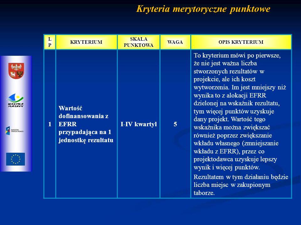 Kryteria merytoryczne punktowe LPLP KRYTERIUM SKALA PUNKTOWA WAGAOPIS KRYTERIUM 1 Wartość dofinansowania z EFRR przypadająca na 1 jednostkę rezultatu I-IV kwartyl5 To kryterium mówi po pierwsze, że nie jest ważna liczba stworzonych rezultatów w projekcie, ale ich koszt wytworzenia.
