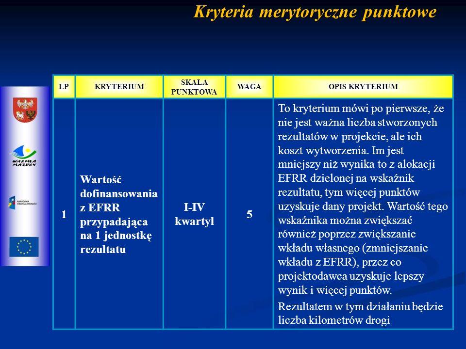 Kryteria merytoryczne punktowe LPKRYTERIUM SKALA PUNKTOWA WAGAOPIS KRYTERIUM 1 Wartość dofinansowania z EFRR przypadająca na 1 jednostkę rezultatu I-IV kwartyl 5 To kryterium mówi po pierwsze, że nie jest ważna liczba stworzonych rezultatów w projekcie, ale ich koszt wytworzenia.