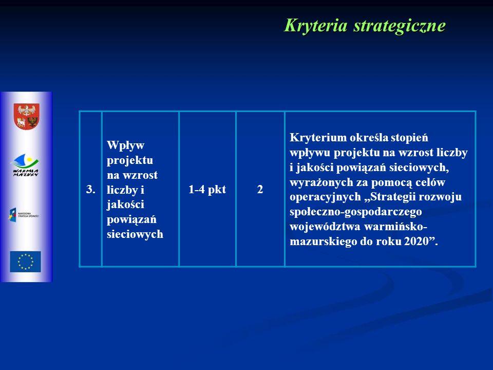 3. Wpływ projektu na wzrost liczby i jakości powiązań sieciowych 1-4 pkt2 Kryterium określa stopień wpływu projektu na wzrost liczby i jakości powiąza