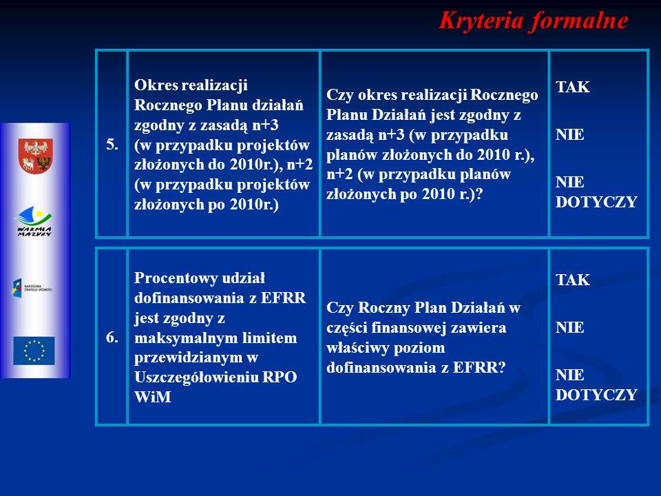 6. Procentowy udział dofinansowania z EFRR jest zgodny z maksymalnym limitem przewidzianym w Uszczegółowieniu RPO WiM Czy Roczny Plan Działań w części